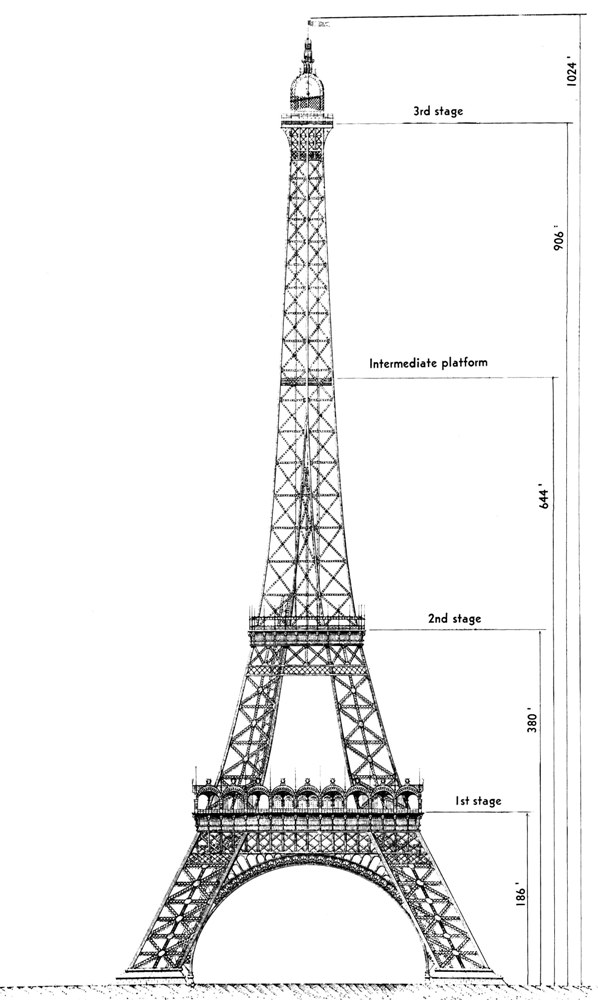 eiffel tower model template - ira d riklis trivia eiffel tower empire state
